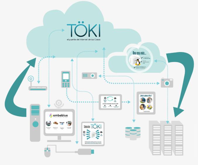 presentacion_toki